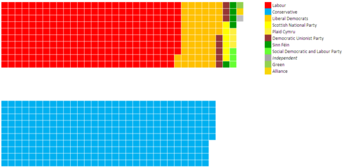 Election2010Parliament.png