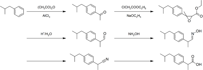 Boots synthesis of ibuprofen.png